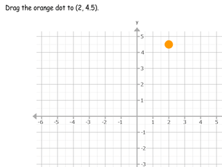 6.NS.6b practice problems naming points on coordinate plane