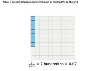 Introducing hundredths on the 10x10 grid practice problems