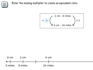 6.RP.3a practice problems equivalent ratios on a number line