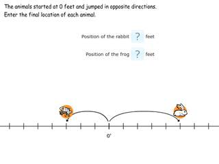 6.NS.6a practice problems exploring opposites