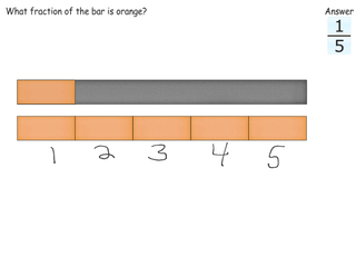 Connecting model and symbol - bars practice problems