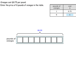 6.RP.3b practice problems modeling unit pricing