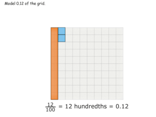 Hundredths expressed as decimals practice problems