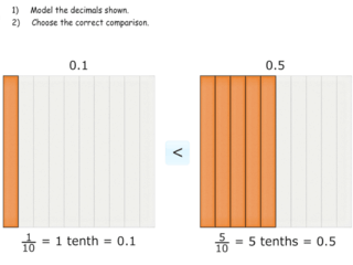 Tenths expressed as decimals practice problems